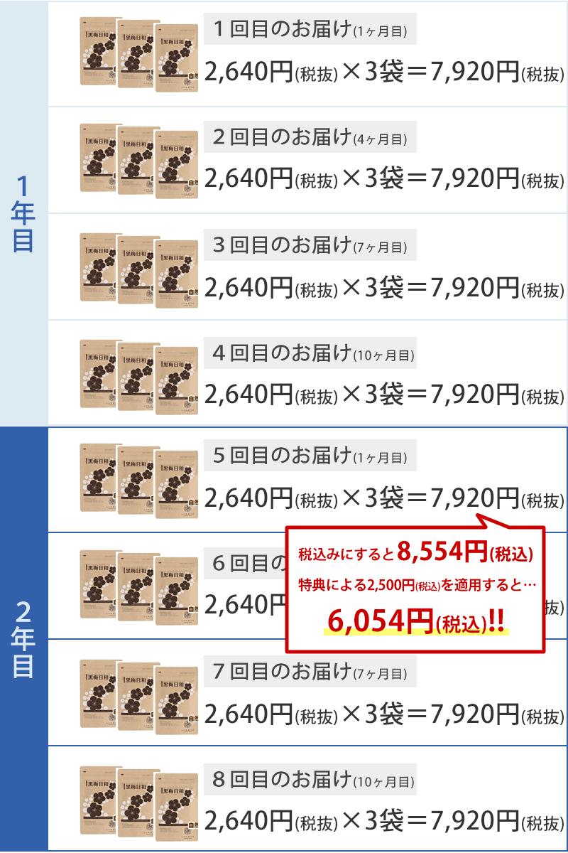 黒梅日和の定期コース【年間購入コース】の2500円割引の図解